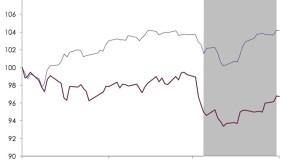 Market Pulse | Cashing In
