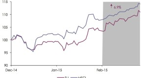 Market Pulse | Steady On Up